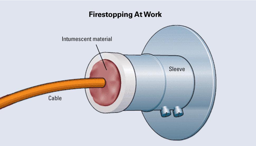 Firestop Contractor Program Going Strong